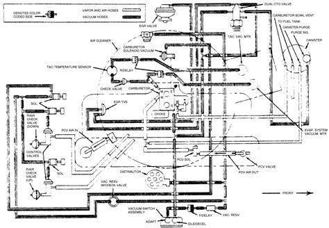 258 Jeep Vacuum Diagram by Repair Guides Vacuum Diagrams Vacuum Diagrams