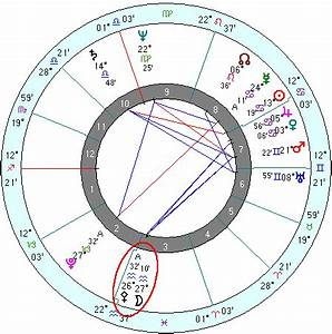 Astrology Asteroid Symbols (page 3) - Pics about space