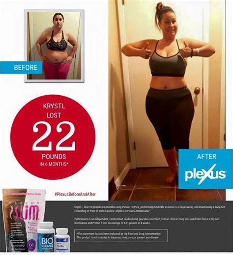 PLEXUS TESTIMONIALS ⋆ Plexus Products For Holistic Health