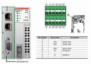 Vfd Wiring Diagram from tse2.mm.bing.net