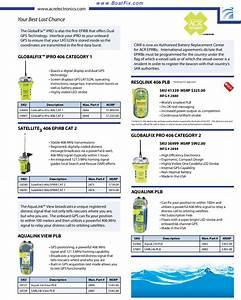 Boatfix Electronics By Boatfix  Inc