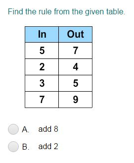 Addition Inputoutput Tables  Within 20 Quiz  Turtle Diary