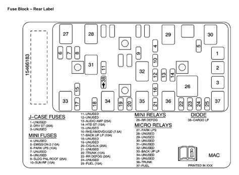 2008 Pontiac Torrent Fuse Box Diagram by 2007 Pontiac G6 Button On Remote And Button On Door Will