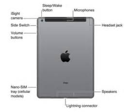 Iphone 6 Button Diagram