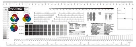 Librerie Scientifiche by Typometer Pdf