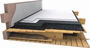 Trockenestrich Auf Holzbalkendecke : trittschalld mmung unter estrich laminat teppich pvc parkett und maschinenfundamenten ~ Orissabook.com Haus und Dekorationen