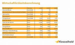 Wirtschaftlichkeit Berechnen Aufgaben : bhkw kaufen so berechnen sie die wirtschaftlichkeit kesselheld ~ Themetempest.com Abrechnung