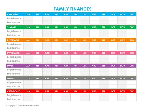 budget templates  excel    household