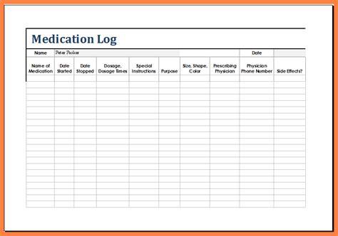 medication list template marital settlements information