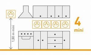 Norme Installation Prise Electrique Cuisine : normes electrique maison ventana blog ~ Melissatoandfro.com Idées de Décoration