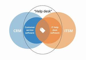 Help Desk Vs  Customer Service