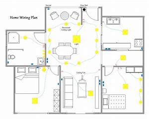 Electrical Wiring Diagrams For Homes : home wiring plan software making wiring plans easily ~ A.2002-acura-tl-radio.info Haus und Dekorationen