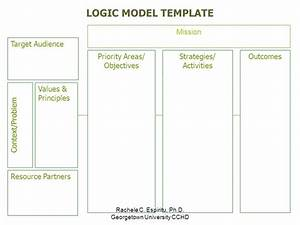 logic model template outputs outcomes and logic models With evaluation logic model template
