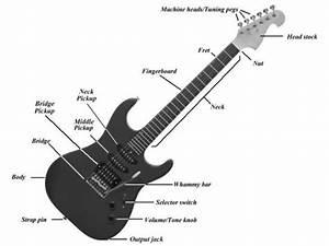 Guitar Tabs  Name Of Guitar Strings