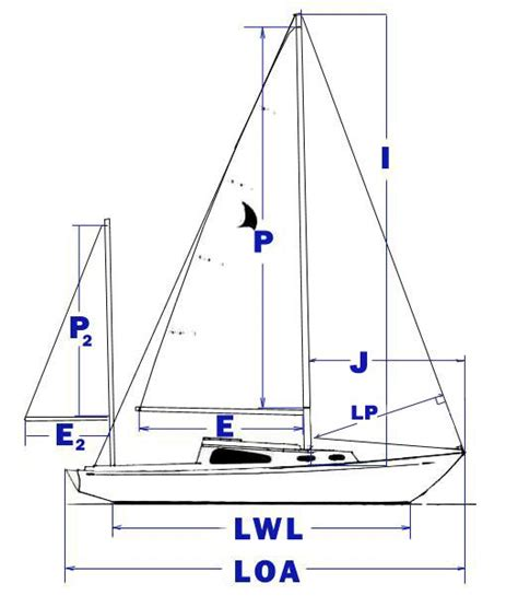 Boat Dimensions by Measure Your Boat The Paceship Website