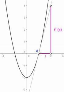 Steigung In Einem Punkt Berechnen Ableitung : differenzieren ein einstieg lernpfad ~ Themetempest.com Abrechnung