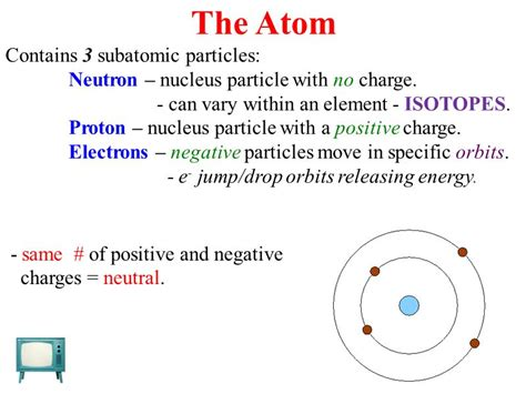 Is A Proton A Subatomic Particle by The Atom Contains 3 Subatomic Particles Ppt