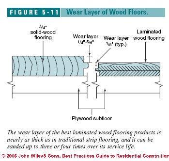 wood flooring thickness install engineered wood floors or wood laminate floors floor selection installation