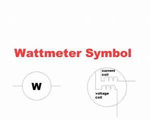 Wattmeter - Working Principle - Construction