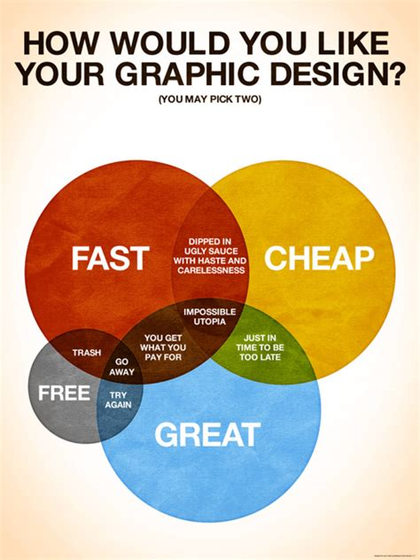graphic design tips tips and resources designing beautiful professional