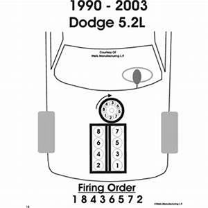 I Need A Wiring Diagram For Wiring Spark Plugs To The