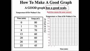 Chart Graphing Physics 519 How To Make A Good Graph Youtube