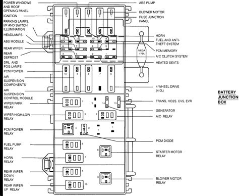 2000 Fuse Diagram by 1995 Mazda B2300 Fuse Diagram Fuse Panel Diagram Ford