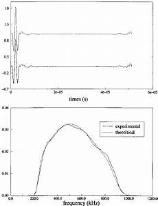 Results from the deconvolution of recorded signal, in time ...