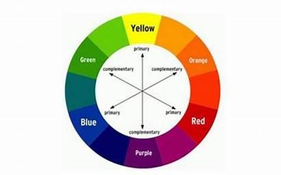 Hair Orange Toner Cancel Tones Complementary Wheel