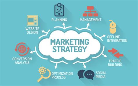 Web Digital Marketing by The Importance Of Web Design For The Success Of