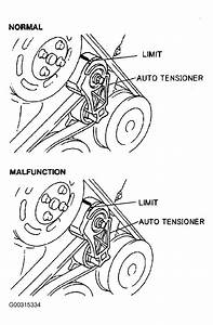 2003 Mazda Mpv Serpentine Belt Routing And Timing Belt Diagrams
