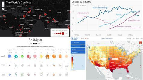 best visualization anychart best data visualization exles of the week
