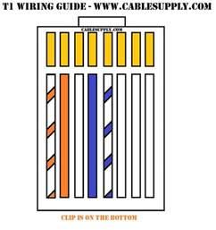 similiar t1 cable pinout diagram keywords pinout for rj45 t1 t1 cable pinout rj45