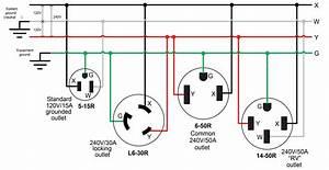 50 Amp Rv Plug Wiring Schematic
