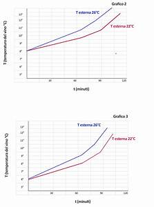 Fußbodenheizung Berechnen : dimensionierung gasleitung tabelle klimaanlage und heizung ~ Themetempest.com Abrechnung
