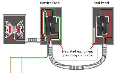 Gfci Receptacle Wiring Diagram Webtor