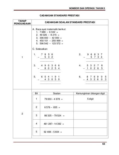 Wanita Dewasa Adalah Modul Pdp Matematik Kssr Tahun 5 Sk Bhg 1