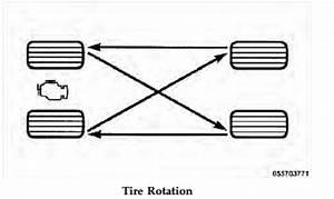 1st 5 Tire Rotation