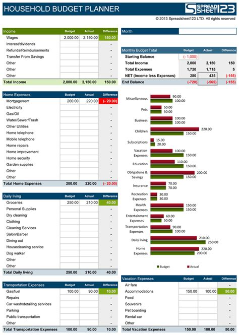 family budget template excel  household budget templates