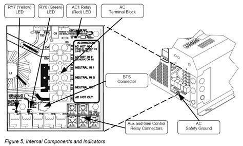 Onan Generator Remote Switch Wiring Diagram Auto