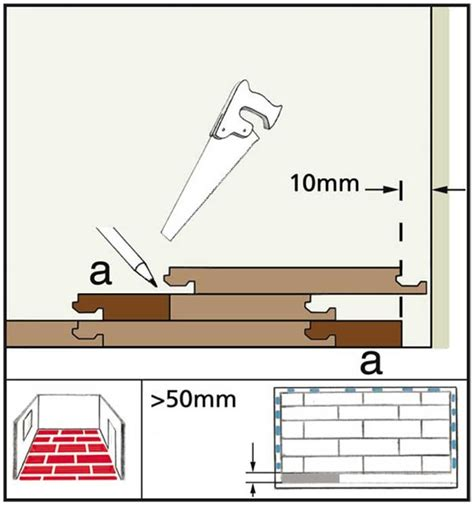 floor l assembly instructions kronoclik laminate installation instructions finfloor