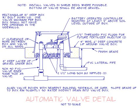 Anti Siphon Faucet Diagram by Anti Siphon Valve Installation Details Landscape