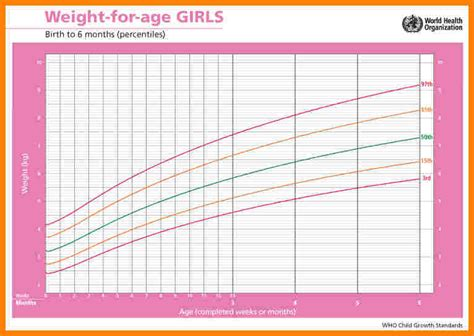 infant growth chart calculator introduction letter