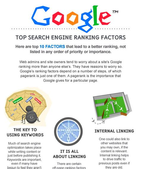 Search Engine Ranking by 25 Interesting Infographics For Your Inspiration Hongkiat