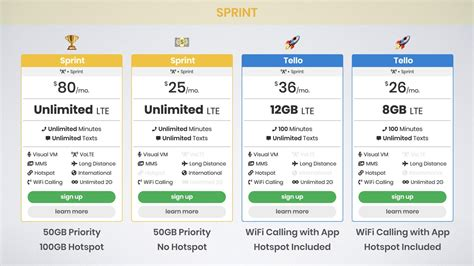 Best Unlimited Data Plans For Iphone 11 Pro On Verizon At