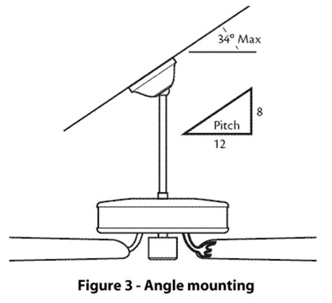 ceiling fan mounting height hunter fans how to install your ceiling fan cpo hunter