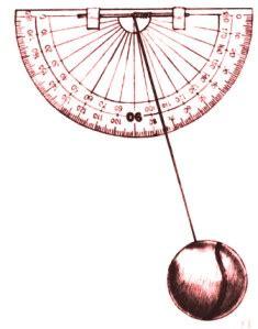 Определение направления и скорости ветра Своими руками