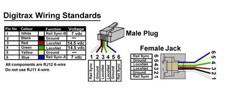 digitrax rj12 loconet wiring standard