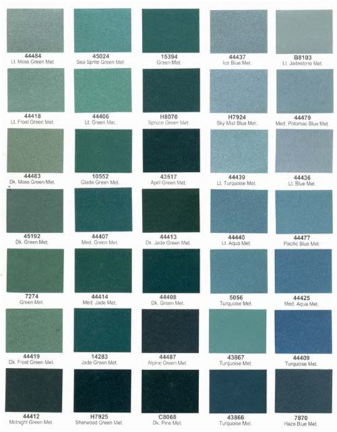 dupont imron marine paint color chart about wedding ring