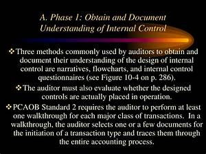 ppt chapter 10 section 404 audits of internal control With documents of internal control
